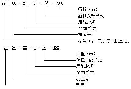 YWJ、WJ系列蜗轮丝杠升降机型号说明