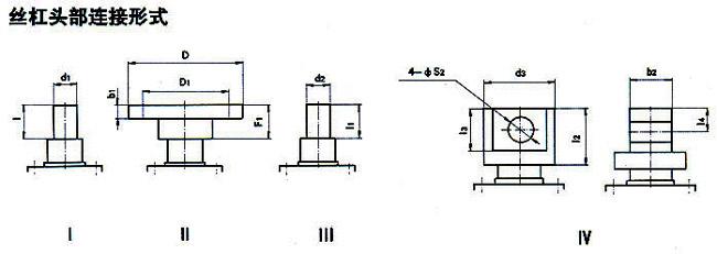 WJ63、WJ80、WJ100、WJ125、WJ160、WJ200型蜗轮丝杠升降机丝杠头部联接形式